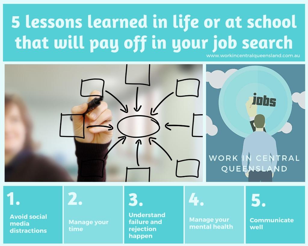 5 tips job search